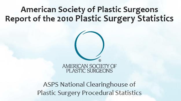 2010 ASPS Plastic Surgery Statistics