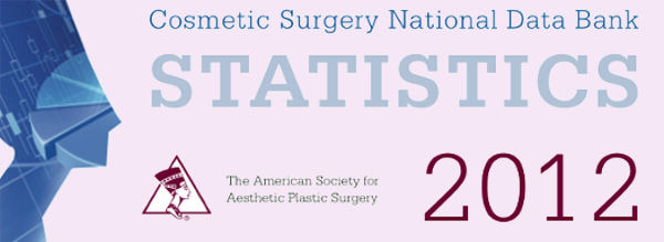 2012_Cosmetic_Plastic_Surgery_Stats
