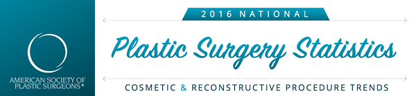 The 2016 ASPS National Plastic Surgery Statistic were released this week.